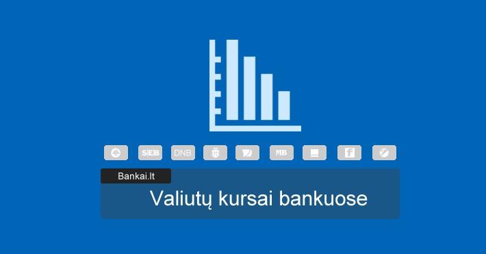 Zloto kursas bankuose