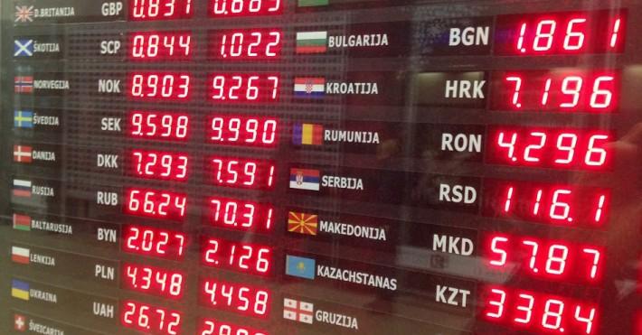 forex en kursai už valiutos skaičiuoklę