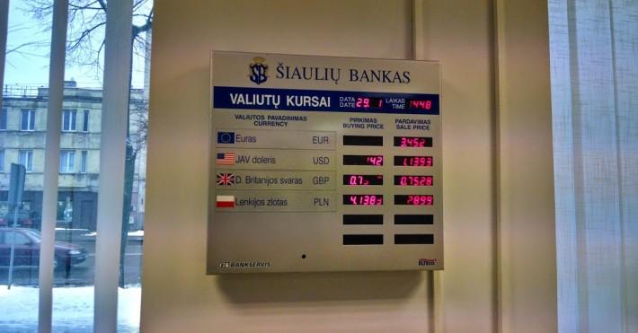 Šiaulių banko valiutų kursai