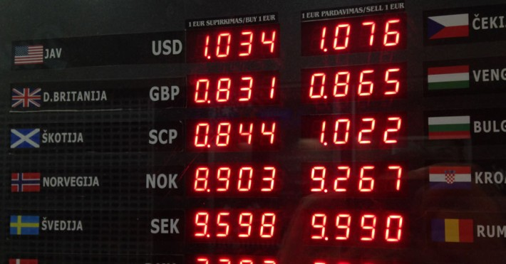 JAV dolerio ir Rusijos rublio valiutų skaičiuoklė