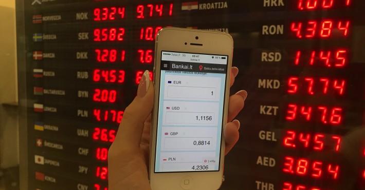 Valiutų kursai, skaičiuoklė