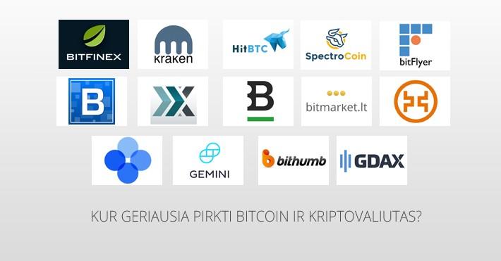 bitcoin keitimas