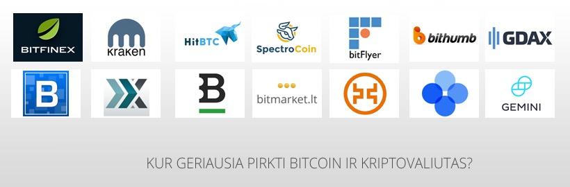 Investuok 8n bitkoino