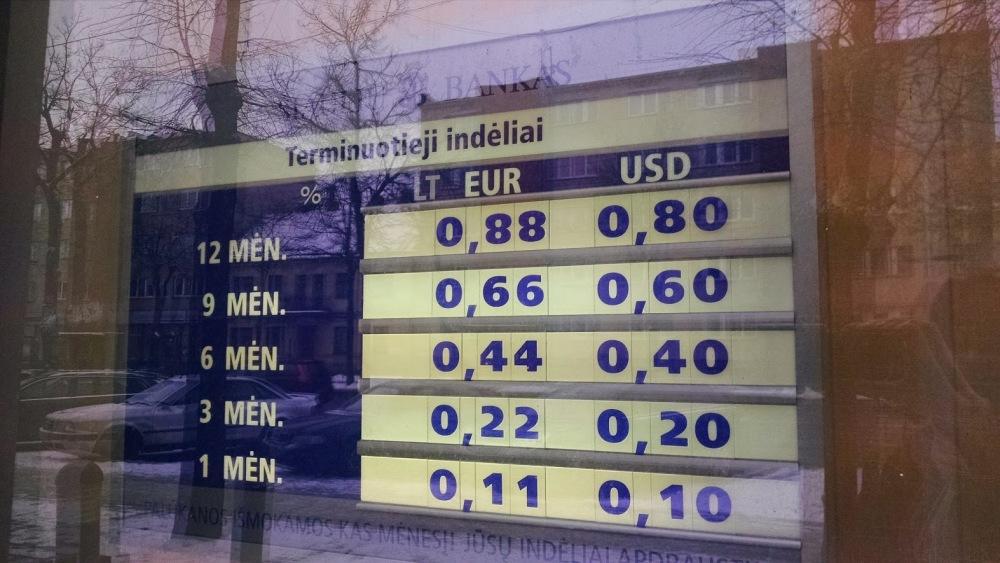 Indėlių palūkanų pokyčiai vasario mėnesį bankuose ir kredito unijose