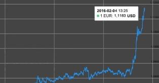 JAV dolerio smukimas mini